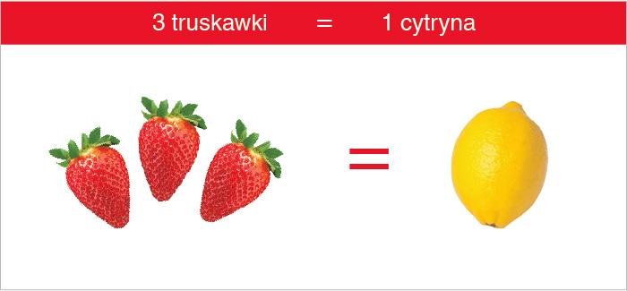 truskawki_cytryna_witamina_c