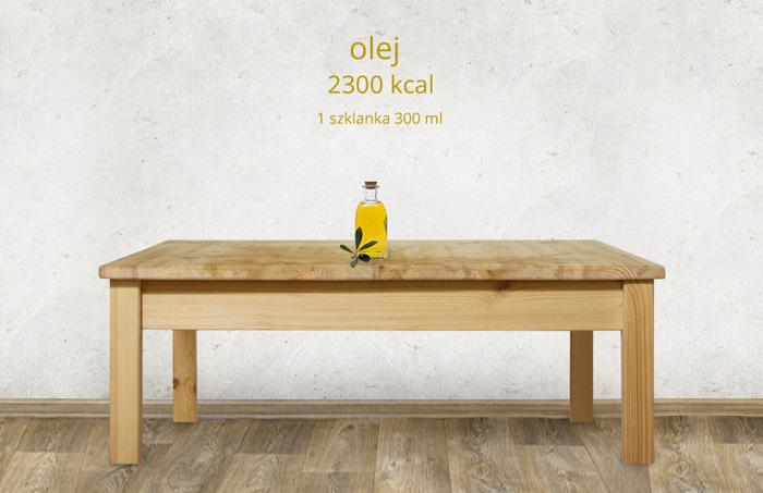 ile-kalorii-ma-olej-1