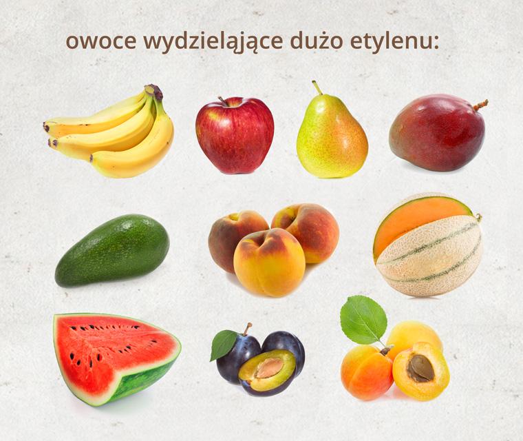 owoce wydzielające etylen