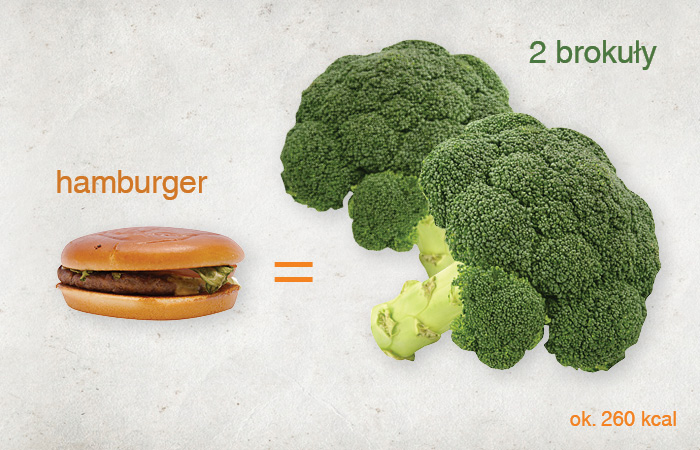 ile_kalorii_maja_warzywa_brokuly