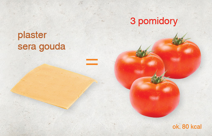 ile_kalorii_maja_warzywa_i_pomidory