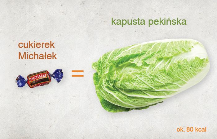 ile_kalorii_maja_warzywa_kapusta_pekinska