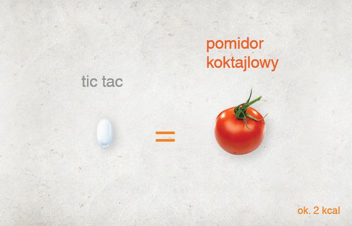 ile_kalorii_maja_warzywa_pomidor_koktajlowy