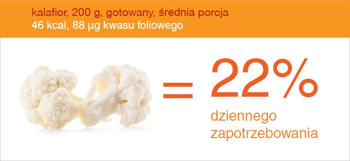 kalafior_zrodlo_kwasu_foliowego