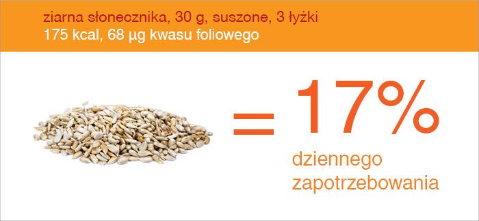 slonecznik_kwas_foliowy