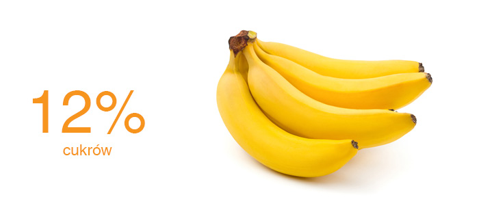 ile_cukru_maja_banany