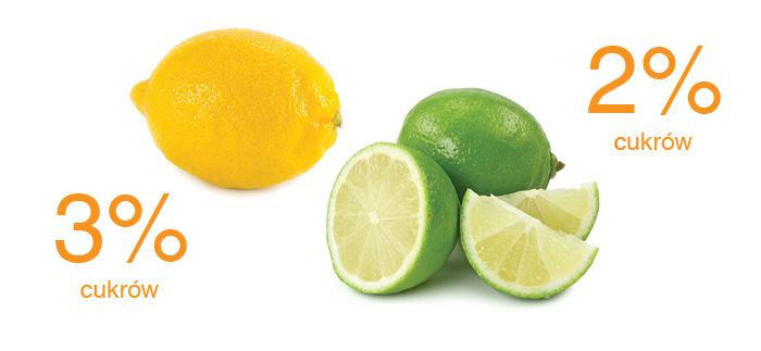 ile_cukru_maja_owoce_cytyrny_limonki