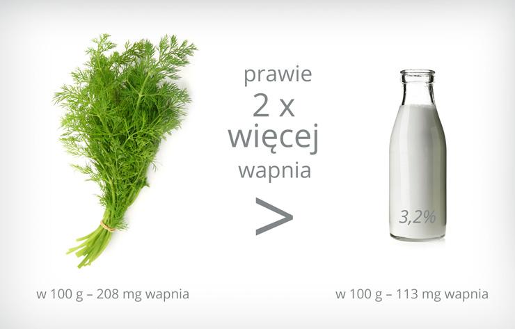 koperek_wapn