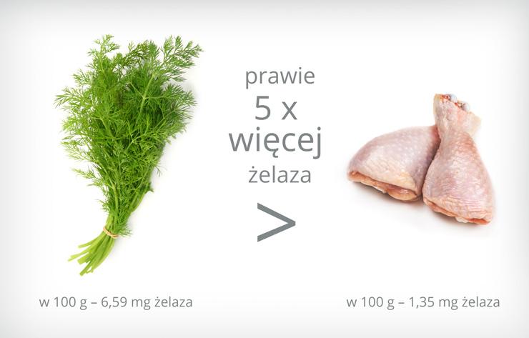 koperek_zelazo