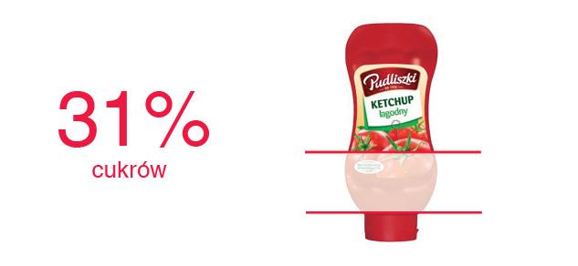 ile_cukru_ma_ketchup