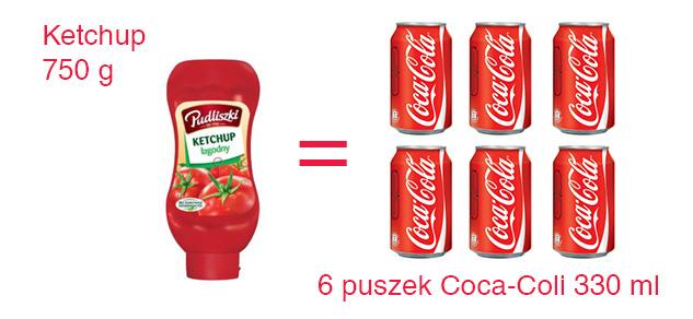 ketchup_coca-cola