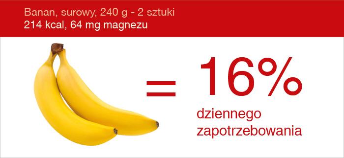 magnez_banany
