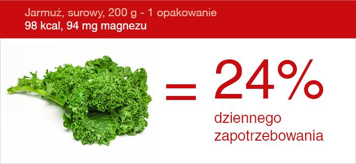 magnez_jarmuz