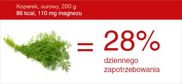 magnez_koperek