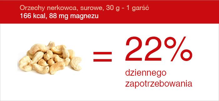 magnez_orzechy_nerkowca