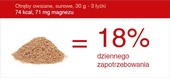 magnez_otreby