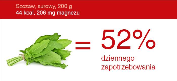 magnez_szczaw
