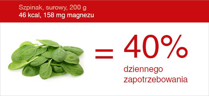magnez_szpinak