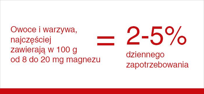 magnez_warzywa_owoce