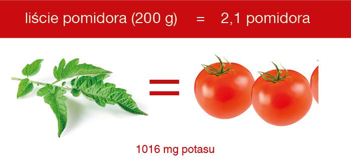 najlepsze_zrodlo_potasu_liscie_pomidora