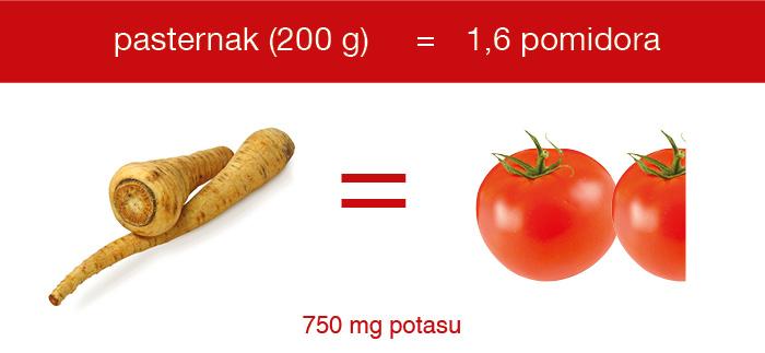 najlepsze_zrodlo_potasu_pasternak