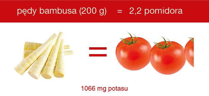 najlepsze_zrodlo_potasu_pedy_bambusa