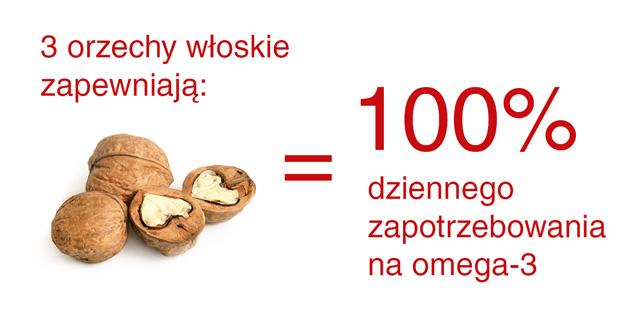 orzechy_wloskie_omega-3