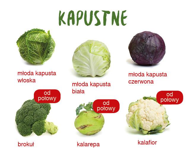 warzywa_kapustne_sezonowe_czerwiec