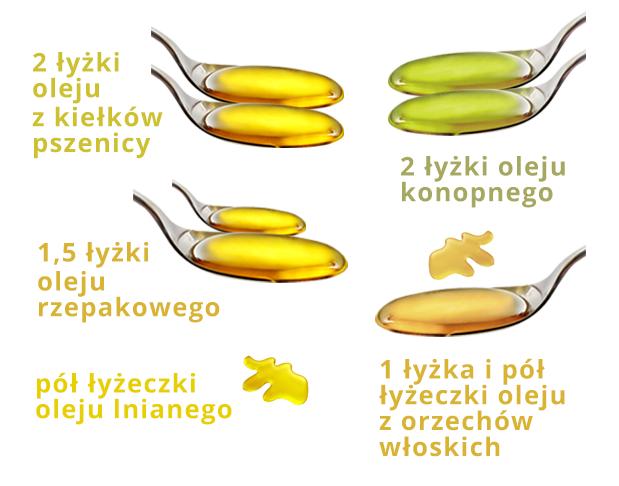 zrodla_omega-3_oleje