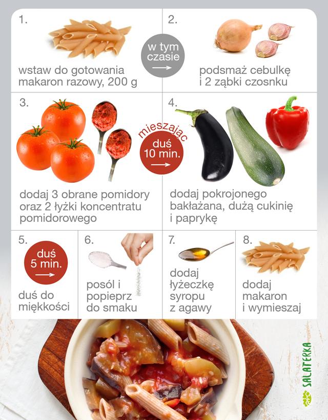 baklazan_cukinia_papryka_w_pomidorach_z_makaronem_blog