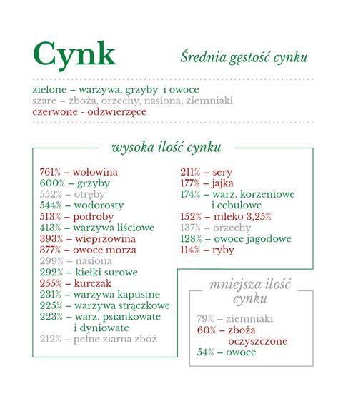 cynk33