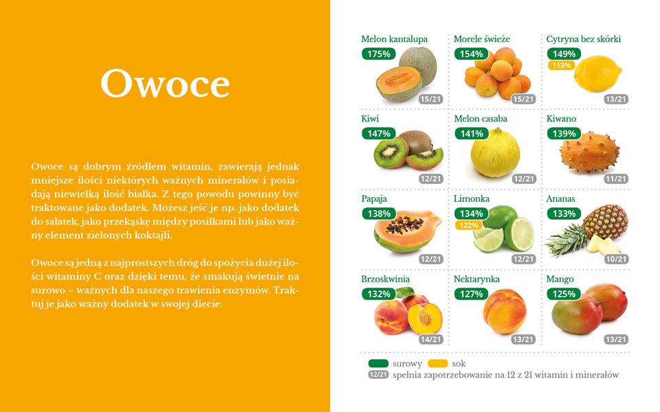 owoce0
