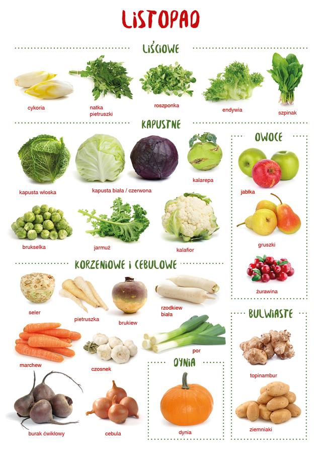 warzywa_owoce_sezonowe_listopad