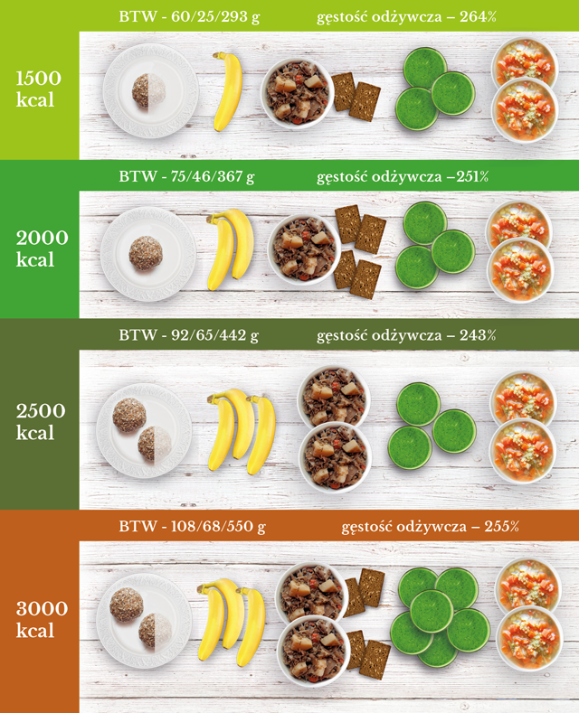 Dieta 1500 kalorii opinie