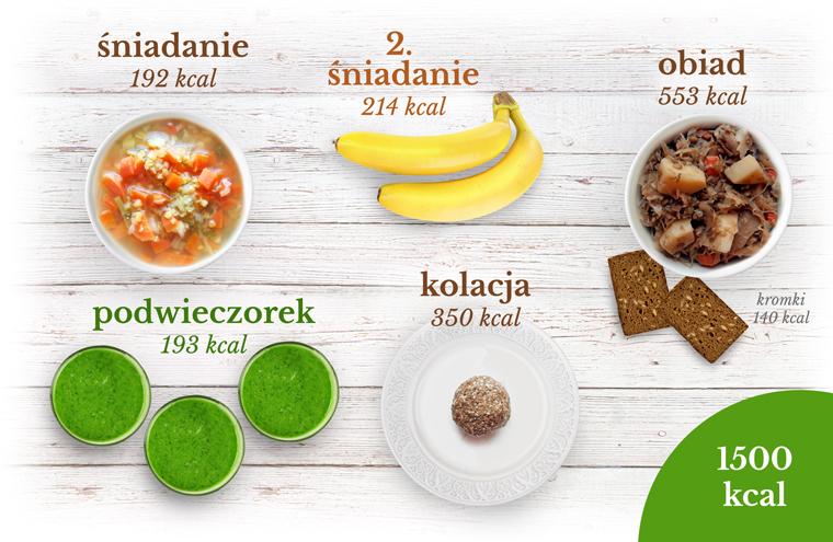 Dzien 1 Dieta 1500 Kcal Jadlospis Odchudzajacy Salaterka
